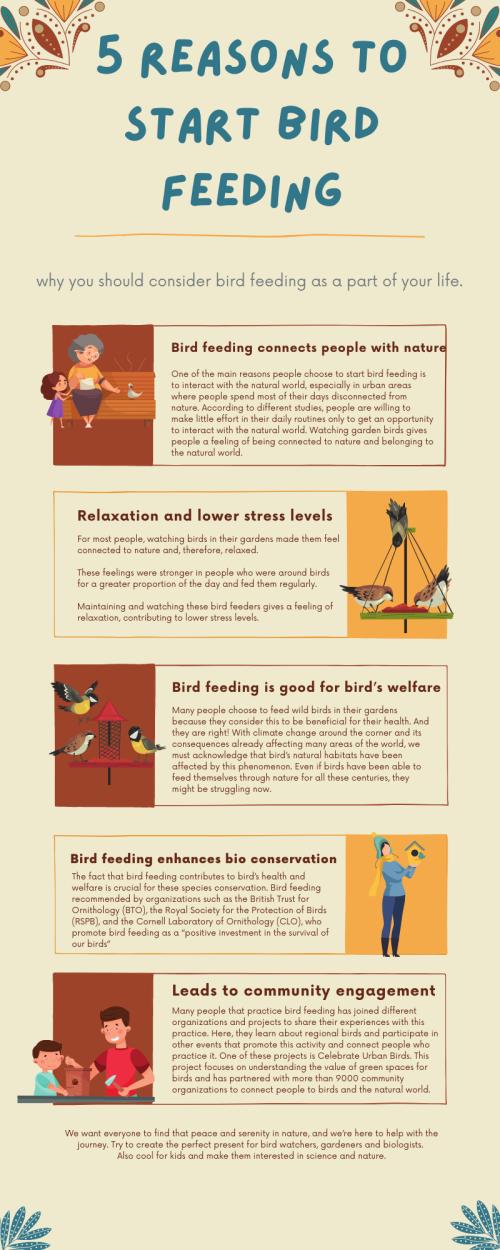 5-Reasons-To-Start-Bird-Feeding4ab1dccdb00f426d.png